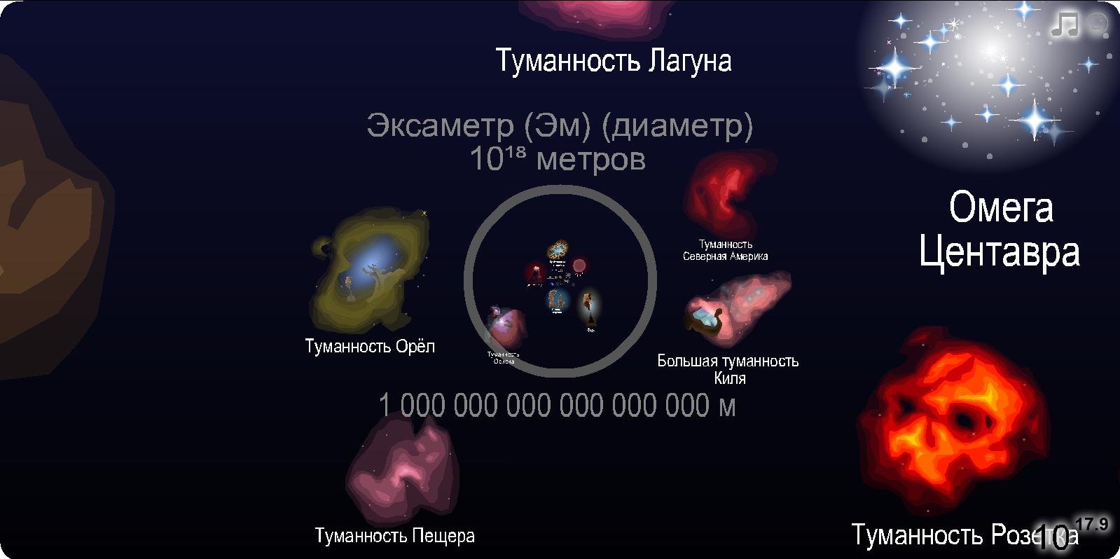 Шкала масштабов во вселенной